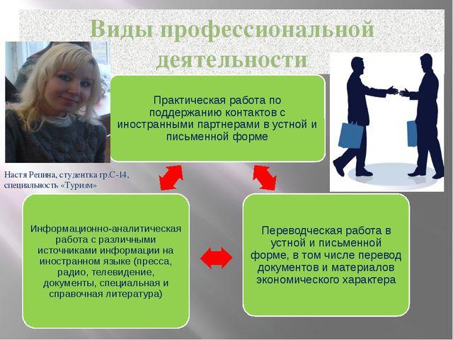 Виды профессиональной деятельности Настя Репина, студентка гр.С-14, специальн...