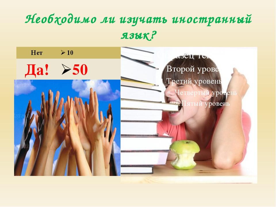 Необходимо ли изучать иностранный язык? Нет 10 Да! 50