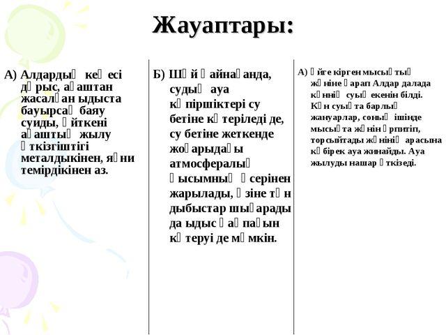 Жауаптары: А) Алдардың кеңесі дұрыс, ағаштан жасалған ыдыста бауырсақ баяу су...