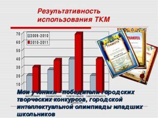 Результативность использования ТКМ Мои ученики - победители городских творчес