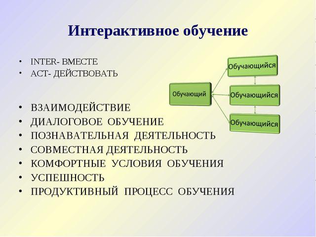 Интерактивное обучение INTER- ВМЕСТЕ ACT- ДЕЙСТВОВАТЬ ВЗАИМОДЕЙСТВИЕ ДИАЛОГОВ...