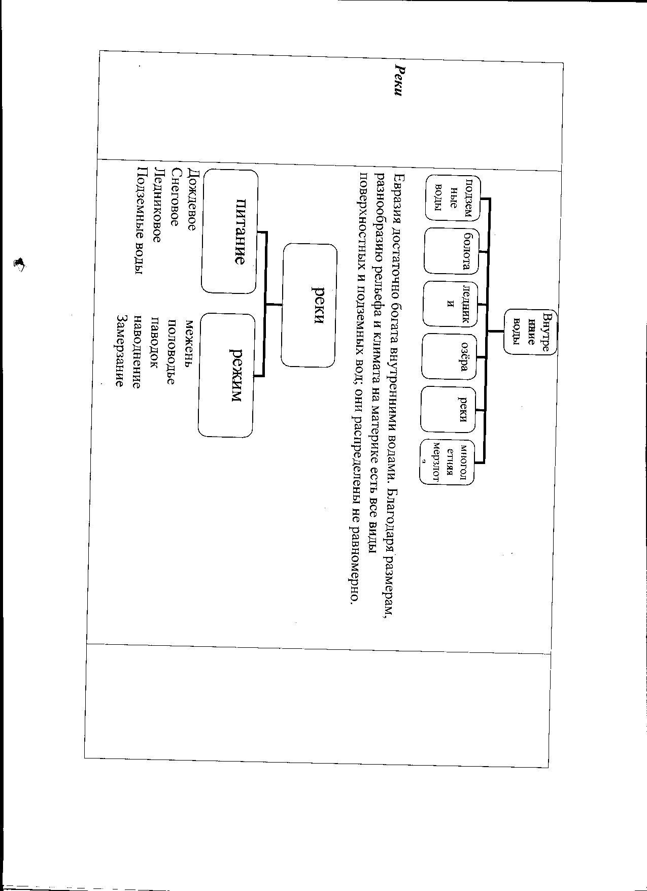открытый урок 3 стр.jpg