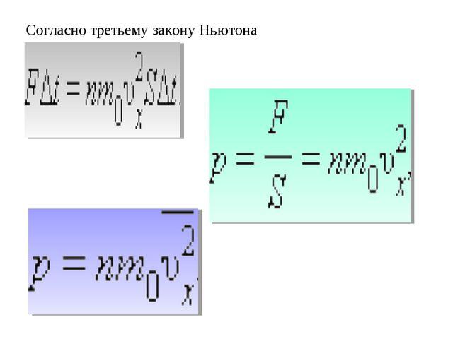 Согласно третьему закону Ньютона