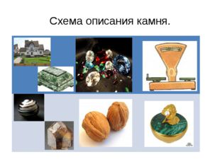 Схема описания камня.