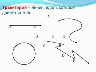 Траектория – линия, вдоль которой движется тело. А А Б А В В С Е D F
