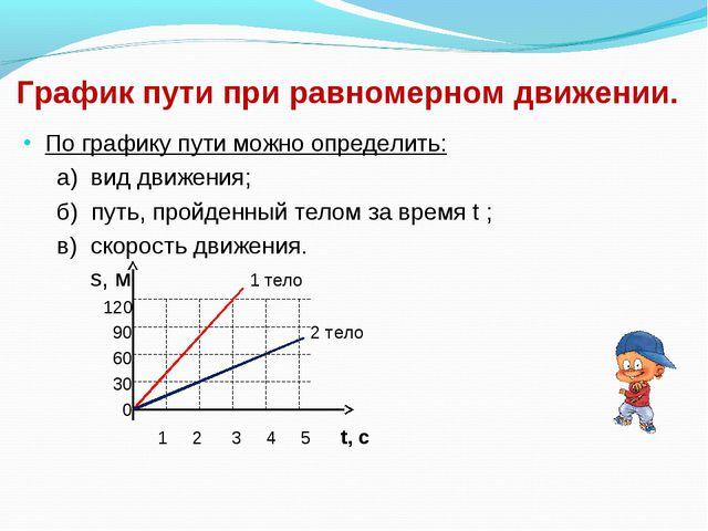 График пути при равномерном движении. По графику пути можно определить: а) ви...