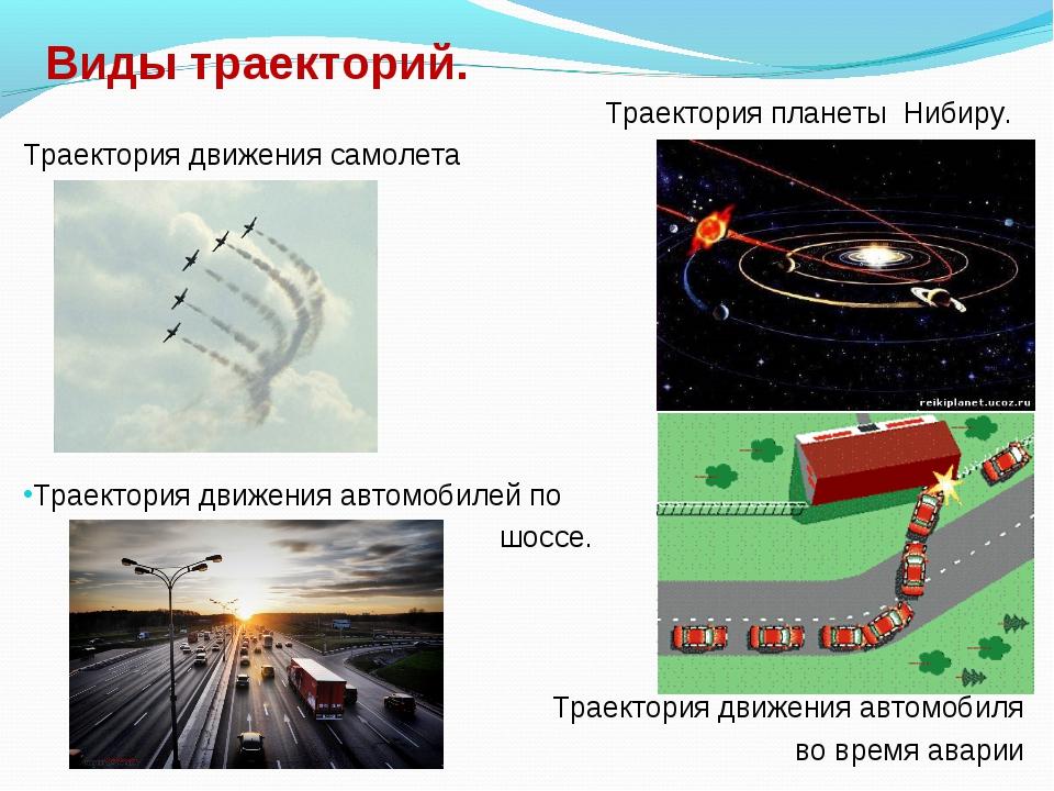 Виды траекторий. Траектория планеты Нибиру. Траектория движения самолета Трае...
