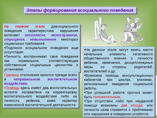Этапы формирования асоциального поведения На первом этапе доасоциального пове...