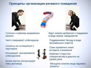 Принципы организации речевого поведения Поддерживают беседу в виде минимальны