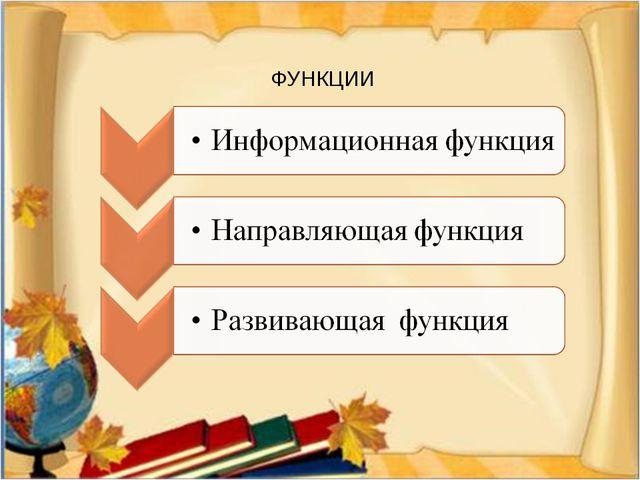 ФУНКЦИИ