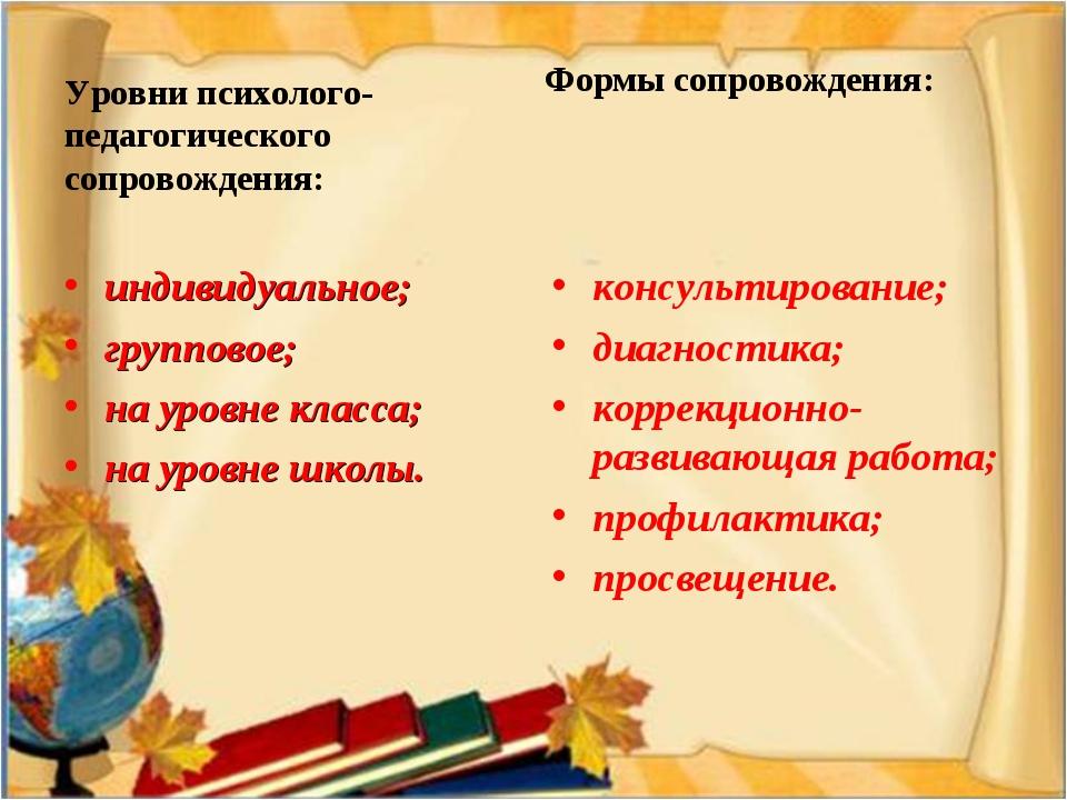 Уровни психолого-педагогического сопровождения: индивидуальное; групповое; н...