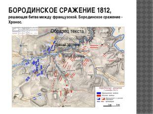 БОРОДИНСКОЕ СРАЖЕНИЕ 1812, решающая битва между французской. Бородинское сраж