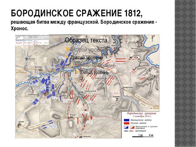 БОРОДИНСКОЕ СРАЖЕНИЕ 1812, решающая битва между французской. Бородинское сраж...