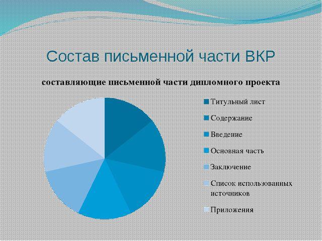 Состав письменной части ВКР