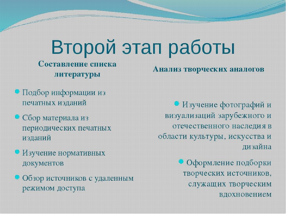 Второй этап работы Составление списка литературы Анализ творческих аналогов П...