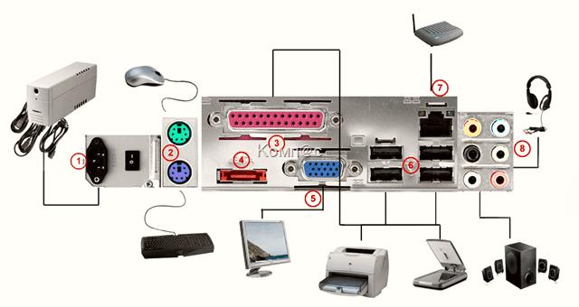 C:\Users\Айгуль\Desktop\b.png