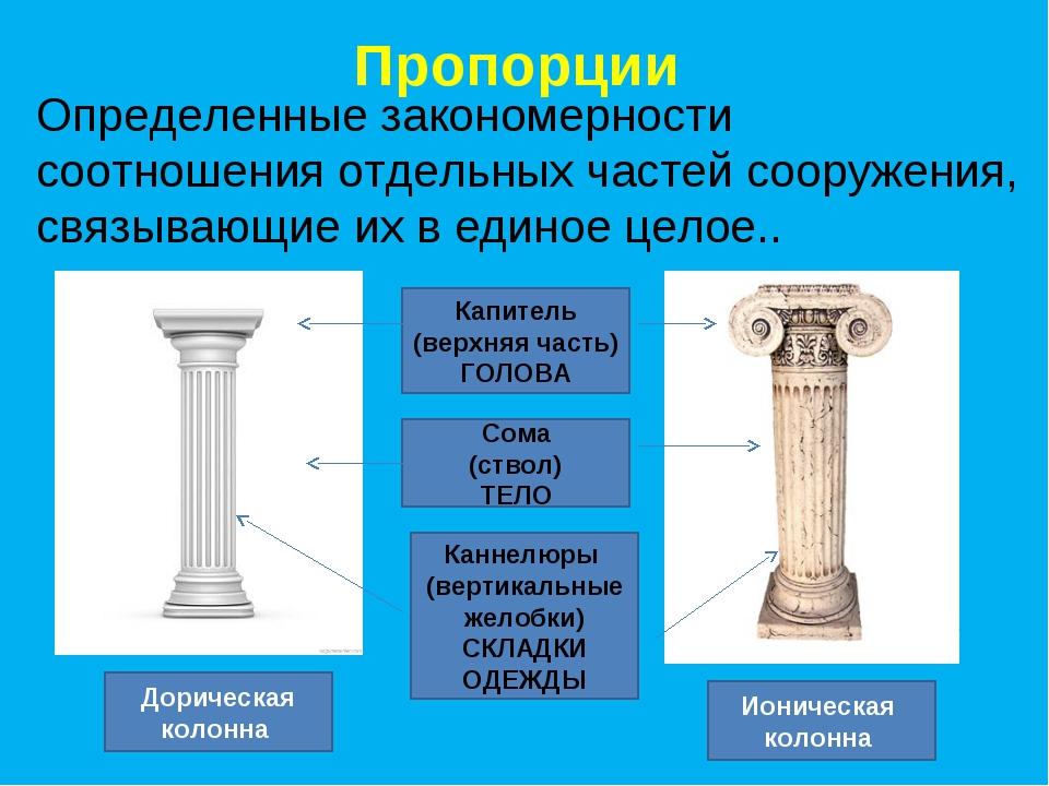 Пропорции Определенные закономерности соотношения отдельных частей сооружения...