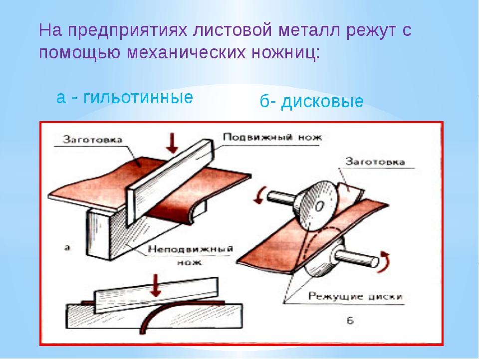 На предприятиях листовой металл режут с помощью механических ножниц: а - гиль...
