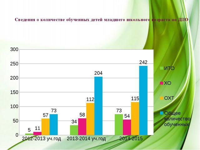 Сведения о количестве обученных детей младшего школьного возраста по ДПО