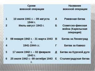 Сроки военной операции Название военной операции 1 10 июля 1941 г. – 09 авгу