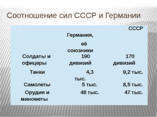 Соотношение сил СССР и Германии Германия, её союзники СССР Солдатыиофицеры 19