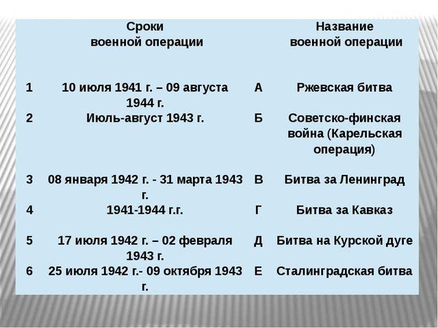 Сроки военной операции Название военной операции 1 10 июля 1941 г. – 09 авгу...
