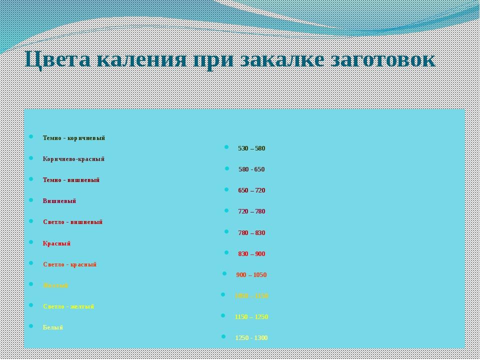 Цвета каления при закалке заготовок Темно - коричневый 530 – 580 Коричнево-кр...