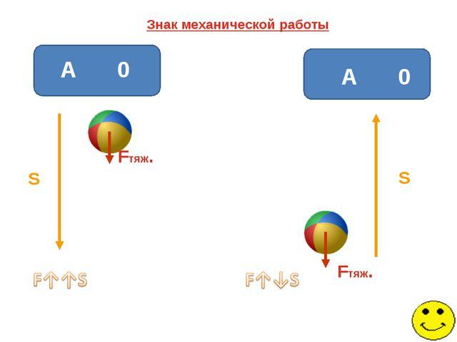 Знак механической работы S S Fтяж. Fтяж. А 0 А 0