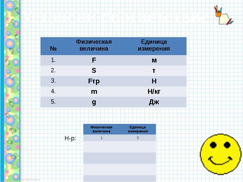 Н-р: Установи соответствие № Физическая величина Единицаизмерения 1. F м 2....