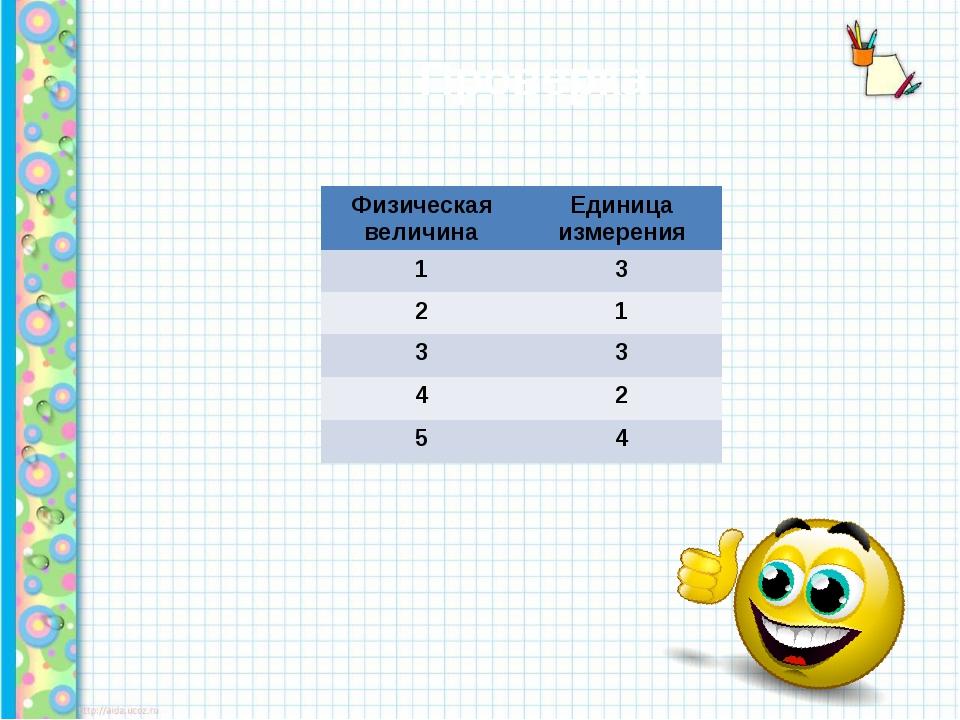 Проверка Физическая величина Единицаизмерения 1 3 2 1 3 3 4 2 5 4