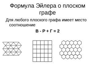Формула Эйлера о плоском графе Для любого плоского графа имеет место соотноше
