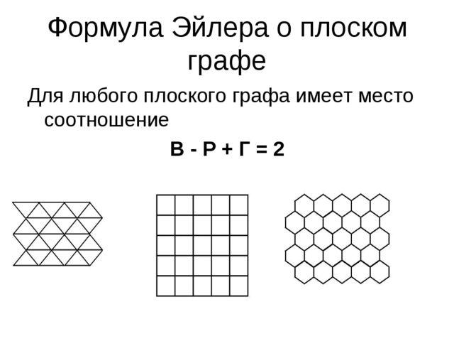 Формула Эйлера о плоском графе Для любого плоского графа имеет место соотноше...