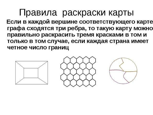 Правила раскраски карты Если в каждой вершине соответствующего карте графа сх...