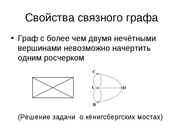 Свойства связного графа Граф с более чем двумя нечётными вершинами невозможно...