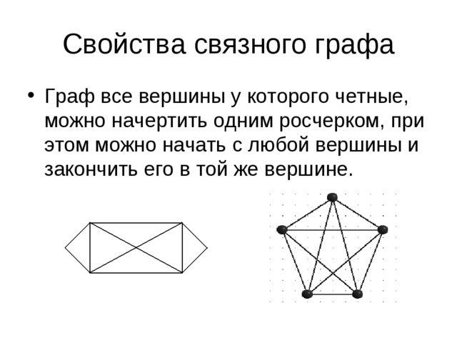 Свойства связного графа Граф все вершины у которого четные, можно начертить о...