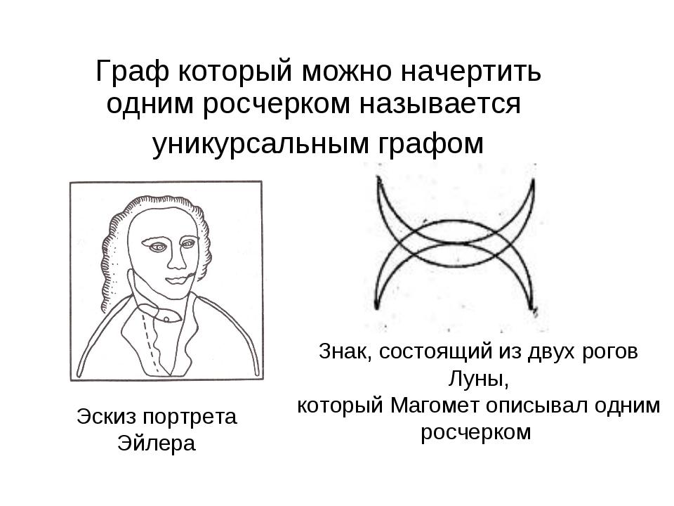 Граф который можно начертить одним росчерком называется уникурсальным графом...