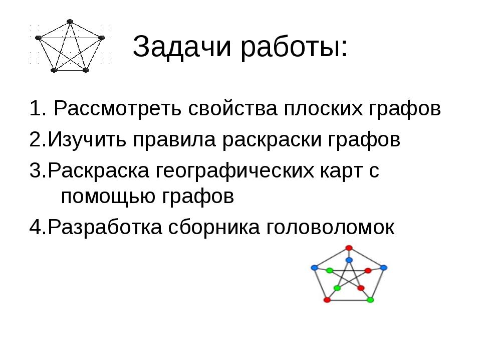 Задачи работы: 1. Рассмотреть свойства плоских графов 2.Изучить правила раскр...