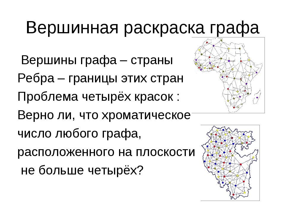 Вершинная раскраска графа Вершины графа – страны Ребра – границы этих стран П...