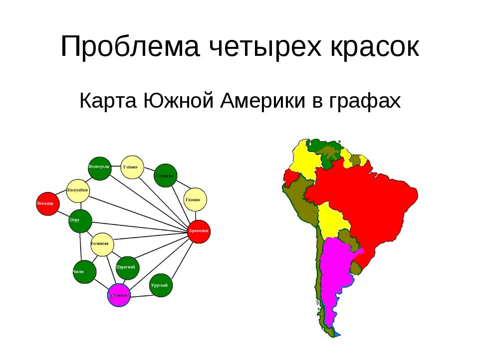 Проблема четырех красок Карта Южной Америки в графах