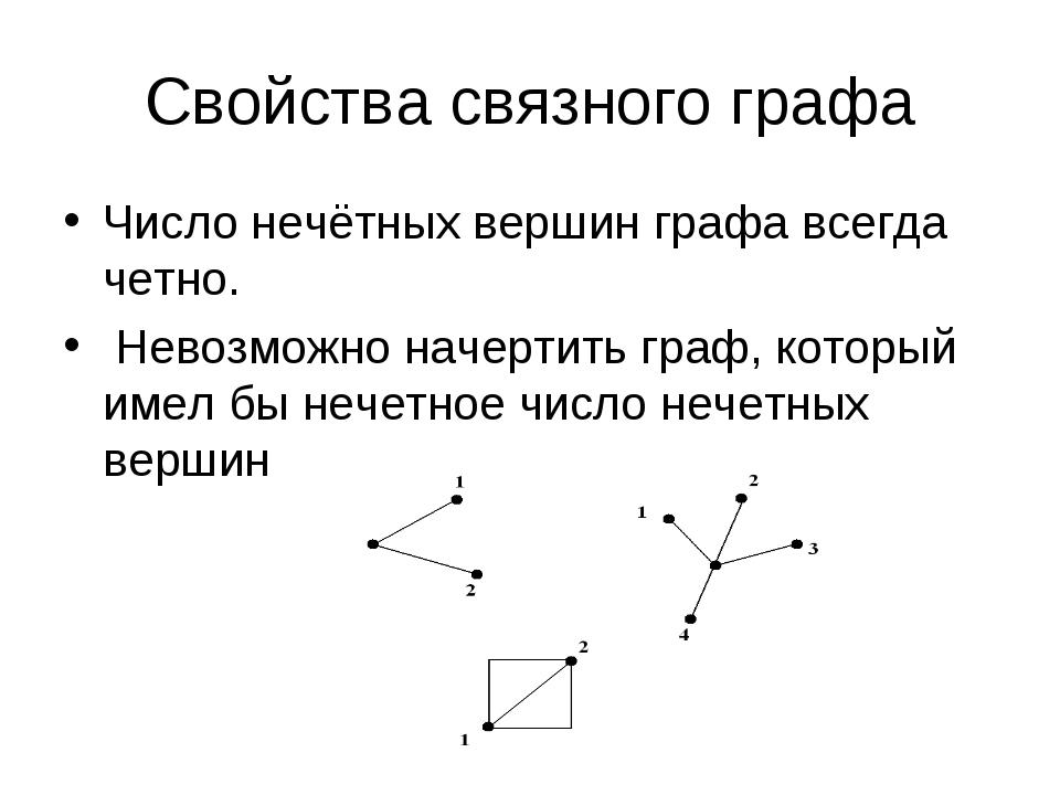Свойства связного графа Число нечётных вершин графа всегда четно. Невозможно...