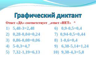 Ответ «ДА» соответствует _,ответ «НЕТ» ^ 1) 5,48-3=2,48 6) 0,9-0,5=0,4 2) 0,2