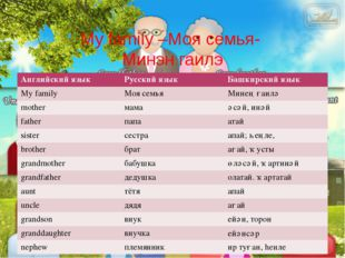 My family –Моя семья- Минэн гаилэ Английскийязык Русский язык Башкирский язык