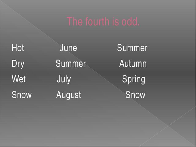 The fourth is odd. Hot June Summer Dry Summer Autumn Wet July Spring Snow Aug...