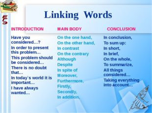 Linking Words INTRODUCTION MAIN BODY CONCLUSION Have you considered…? In ord