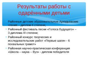 Районные детские образовательные Аркадьевские чтения – диплом II степени; Рай