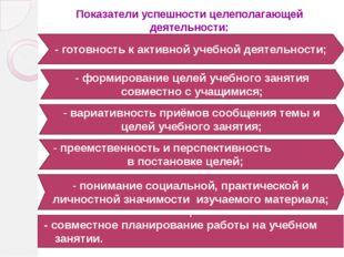 Показатели успешности целеполагающей деятельности: - совместное планирование