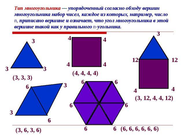 3 (3, 6, 3, 6) 6 6 6 6 (6, 6, 6, 6, 6, 6) Тип многоугольника — упорядоченный...