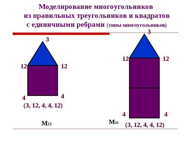 М21 М33 Моделирование многоугольников из правильных треугольников и квадратов...