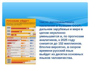 Число русскоязычного населения в бывшем СССР, дальнем зарубежье и мире в цело