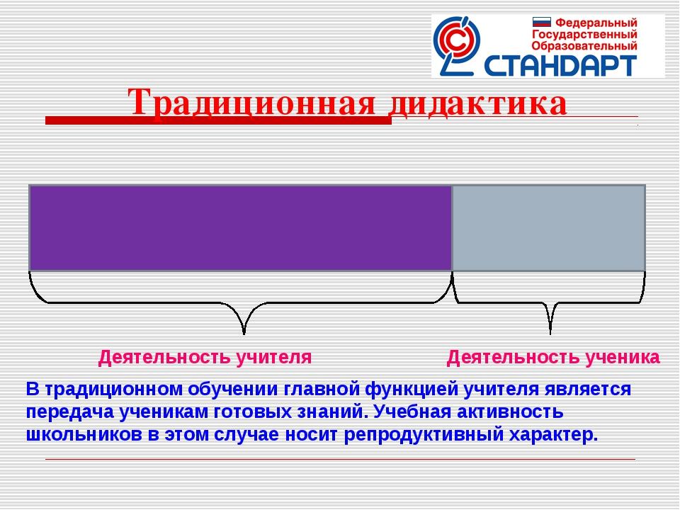 Традиционная дидактика Деятельность учителя Деятельность ученика В традиционн...